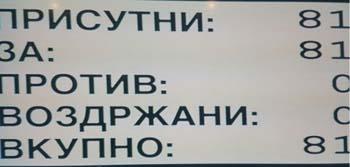 Македонія завершила голосування про зміну назви країни – шлях до НАТО відкрито